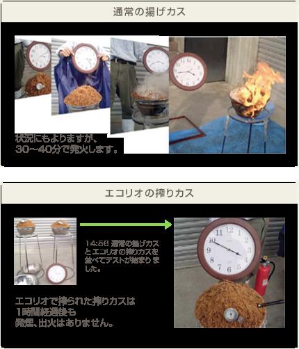 エコリオの搾りカスの自然発火テスト